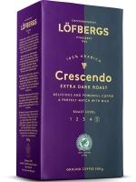 Молотый кофе Lofbergs Crescendo 500 г